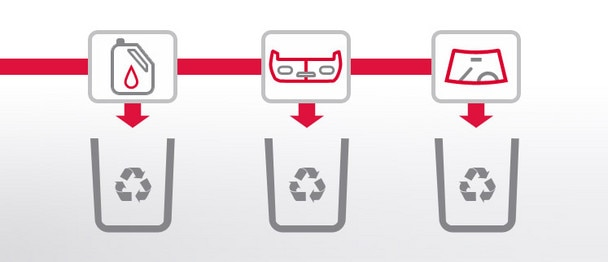 Citroën -  Sustainable development - Collection and management